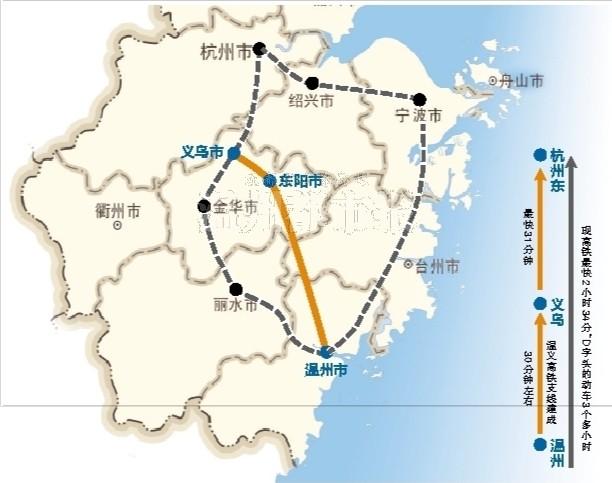 温义高铁有望开建 温州到杭州只需1小时